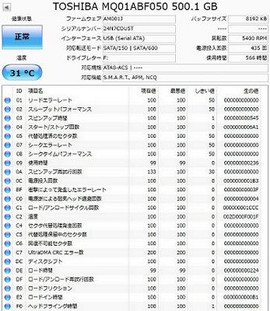 Toshiba500gv400