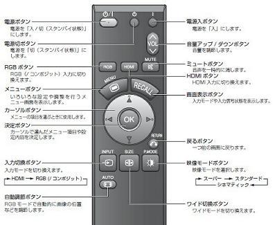 Remotew400