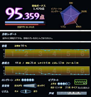 95v400