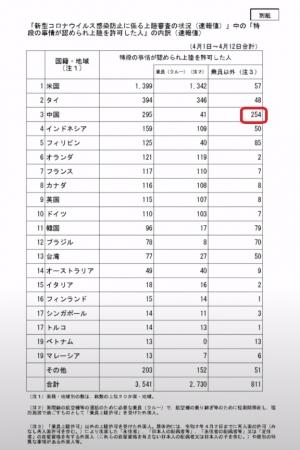 China_20200501221001